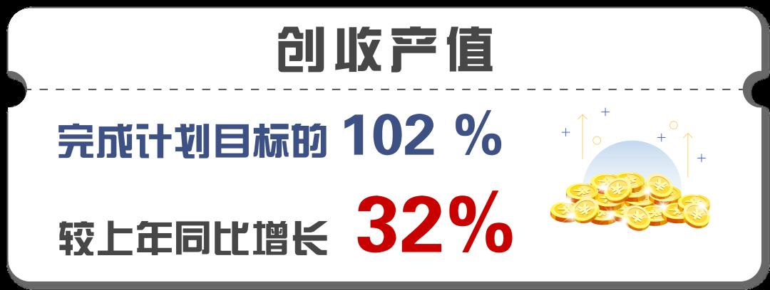 半年速报!_集团新闻_首页_理想连线